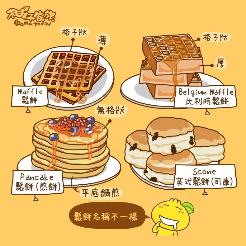 鬆餅 waffle、比利時鬆餅 Belgium waffle、煎餅 pancake、司康 scone