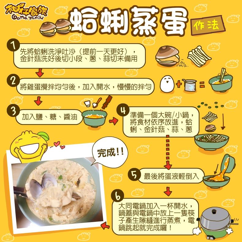蛤蜊蒸蛋食譜