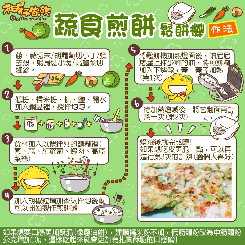 蔬食煎餅食譜做法