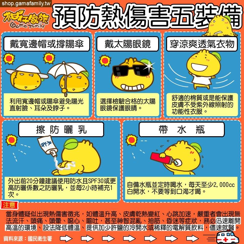 預防熱傷害五裝備