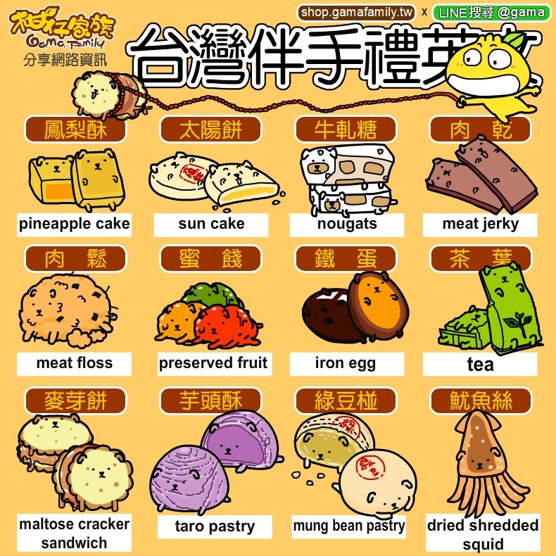 台灣伴手禮英文