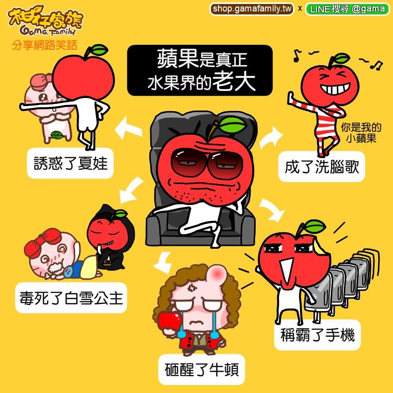 蘋果是水果界的老大