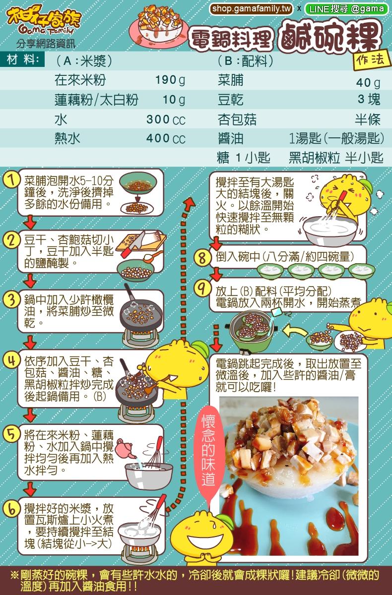 電鍋蒸碗粿(鹹)