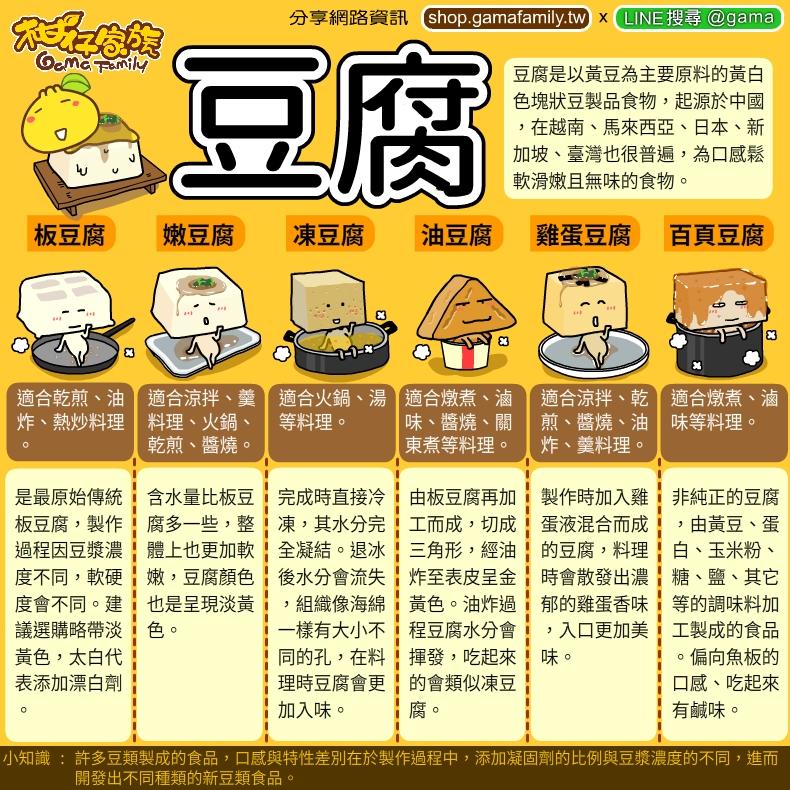 豆腐種類與料理