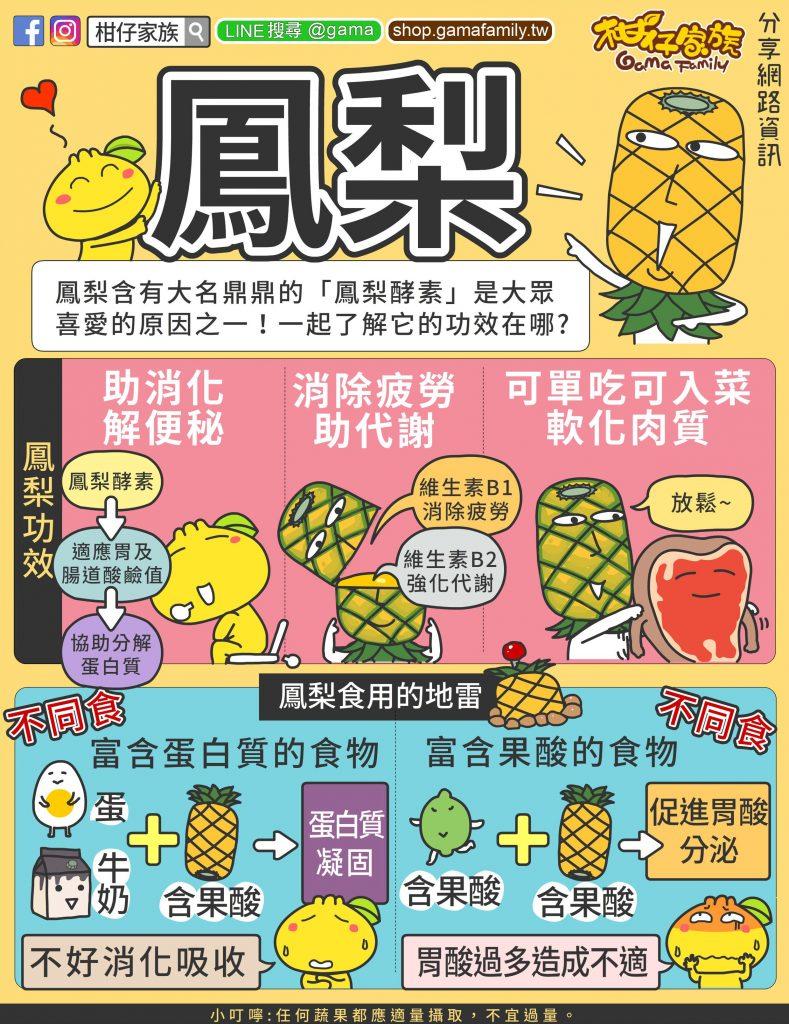 鳳梨酵素 Bromelain 的益處及不適合搭配食用的食物